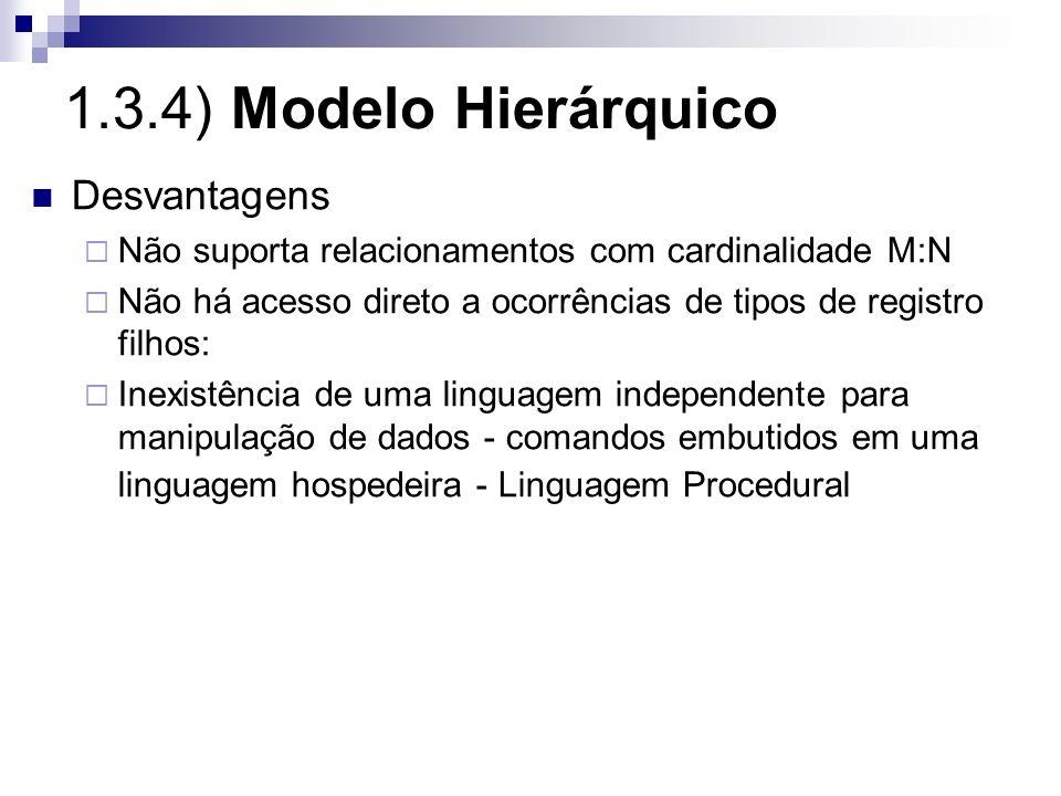 1.3.4) Modelo Hierárquico Desvantagens