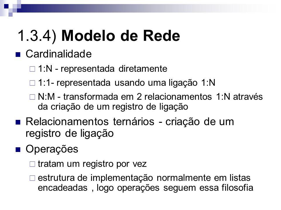 1.3.4) Modelo de Rede Cardinalidade