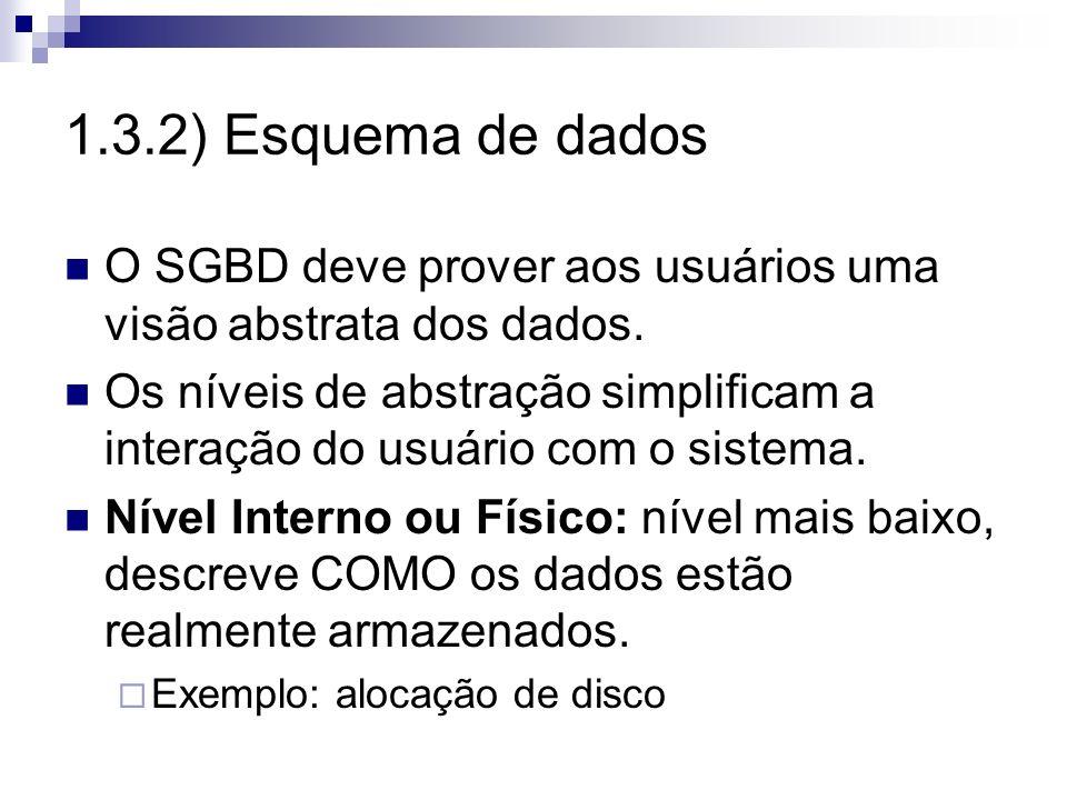 1.3.2) Esquema de dados O SGBD deve prover aos usuários uma visão abstrata dos dados.