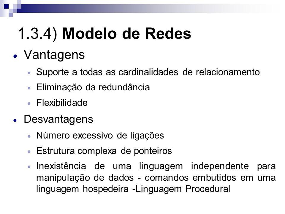 1.3.4) Modelo de Redes Vantagens Desvantagens