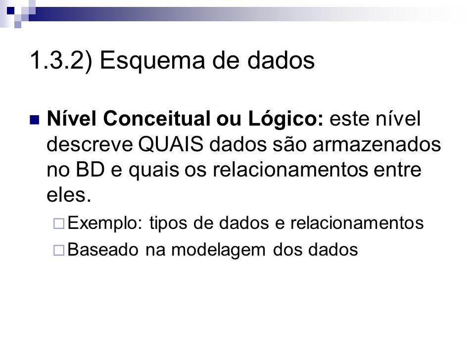 1.3.2) Esquema de dadosNível Conceitual ou Lógico: este nível descreve QUAIS dados são armazenados no BD e quais os relacionamentos entre eles.