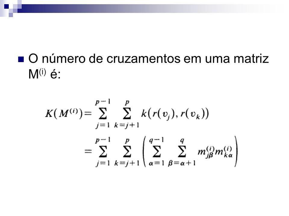 O número de cruzamentos em uma matriz M(i) é:
