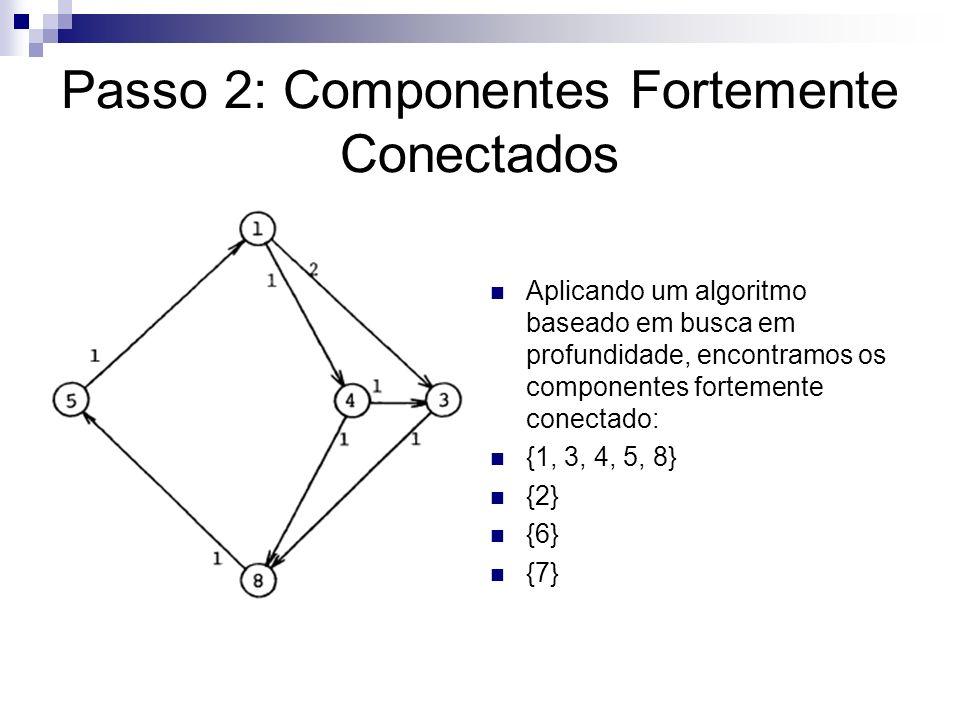 Passo 2: Componentes Fortemente Conectados
