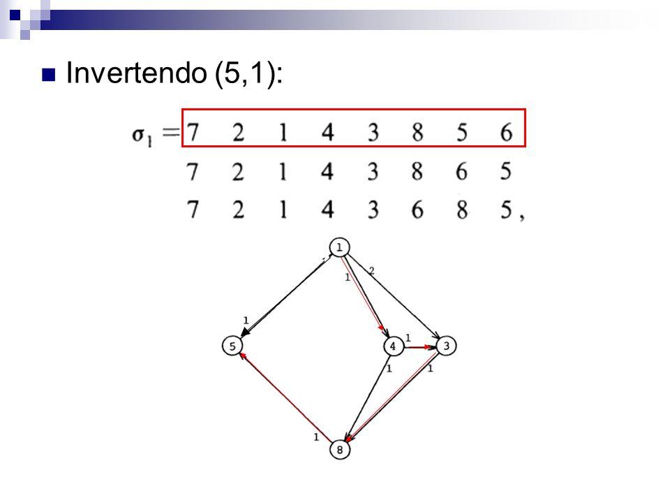Invertendo (5,1):