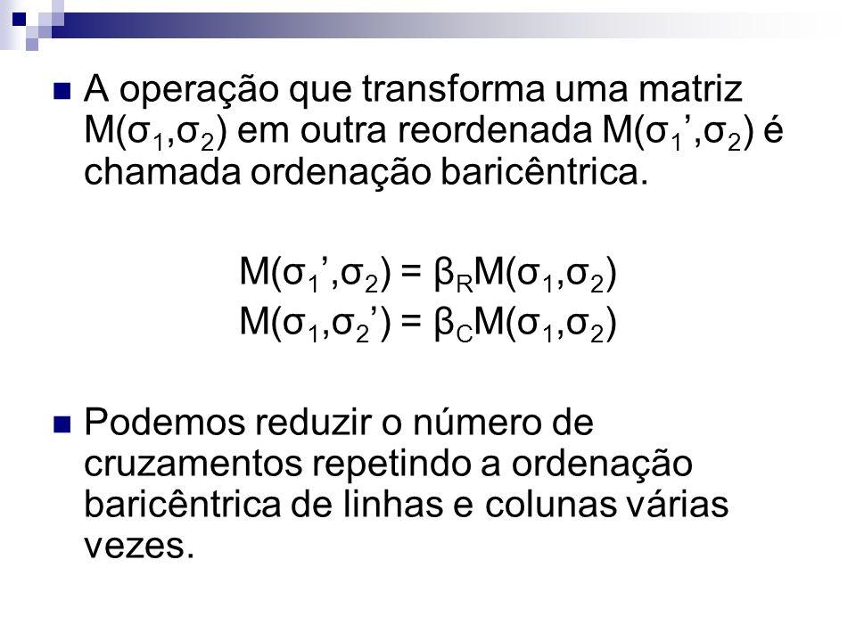 A operação que transforma uma matriz M(σ1,σ2) em outra reordenada M(σ1',σ2) é chamada ordenação baricêntrica.