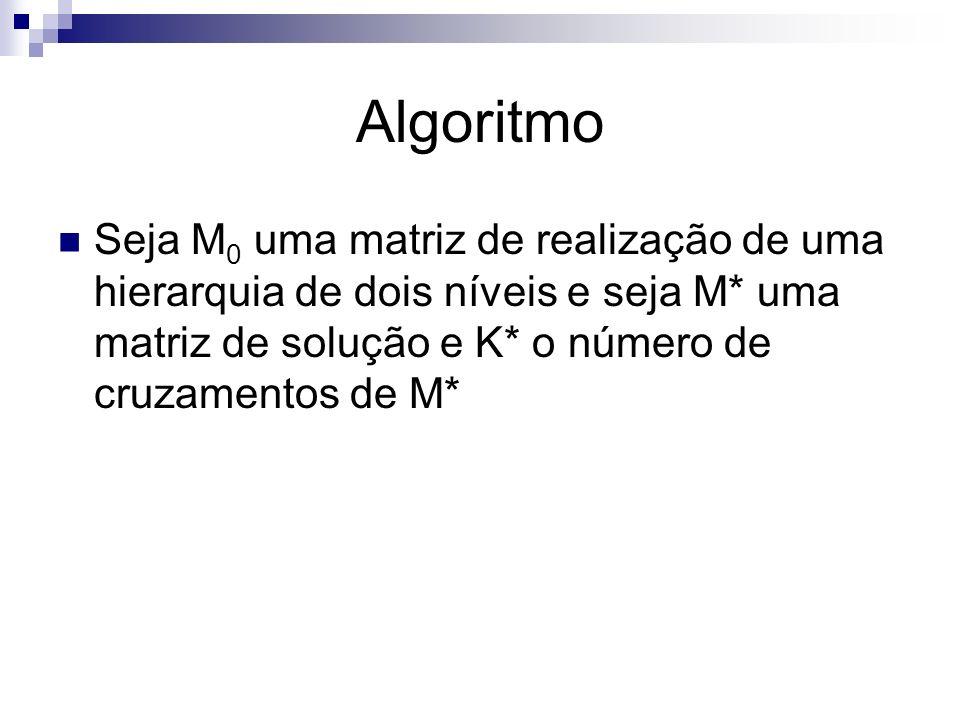 Algoritmo Seja M0 uma matriz de realização de uma hierarquia de dois níveis e seja M* uma matriz de solução e K* o número de cruzamentos de M*