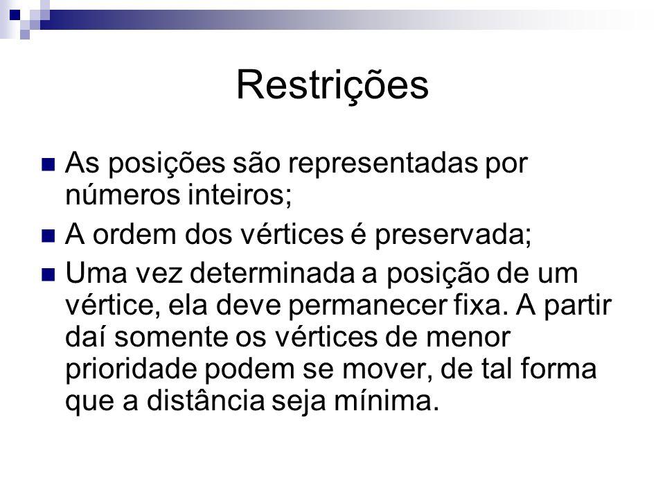 Restrições As posições são representadas por números inteiros;