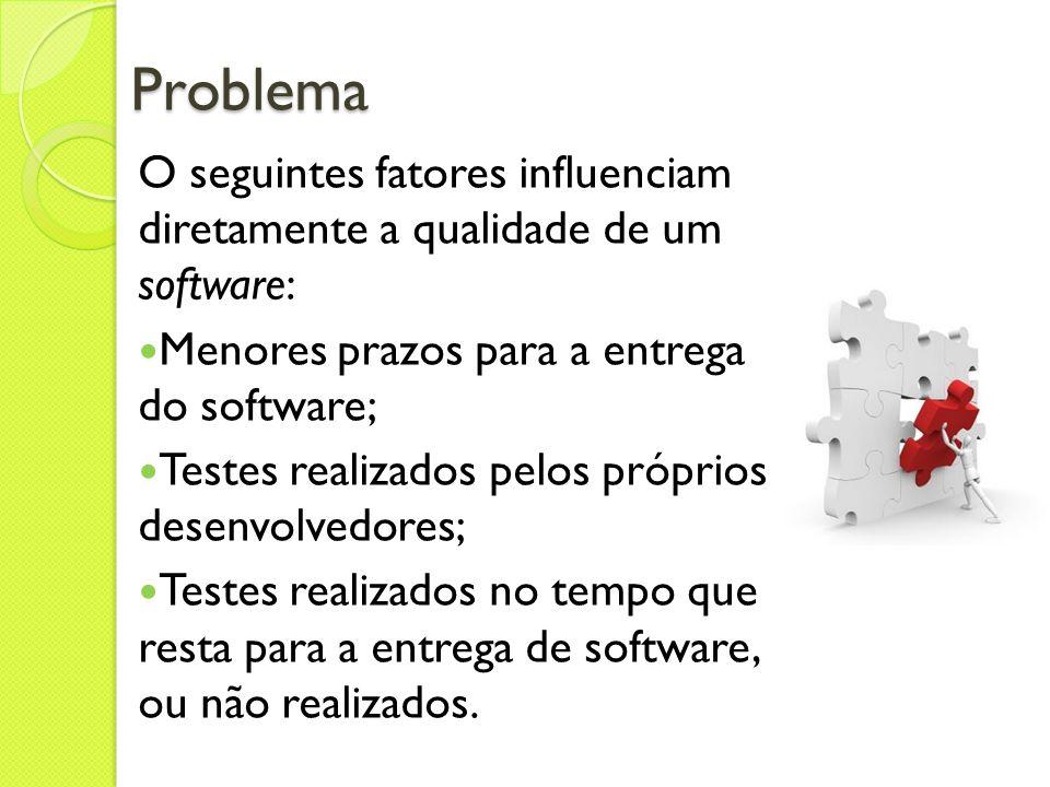 Problema O seguintes fatores influenciam diretamente a qualidade de um software: Menores prazos para a entrega do software;