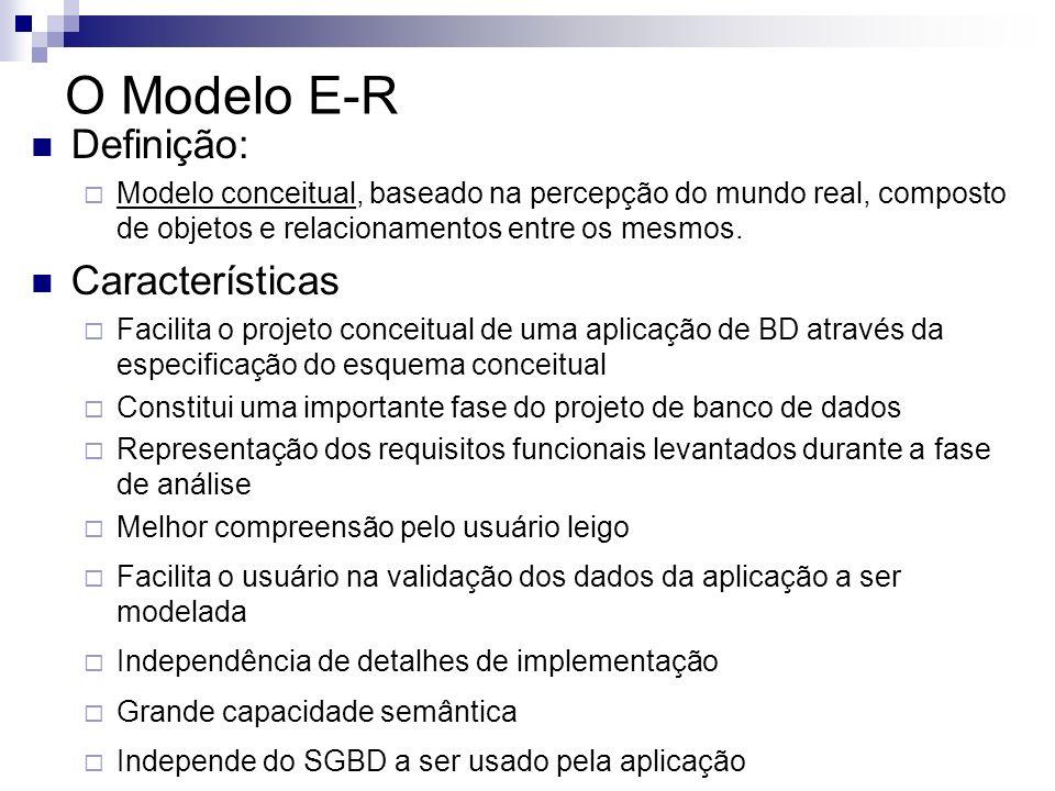 O Modelo E-R Definição: Características