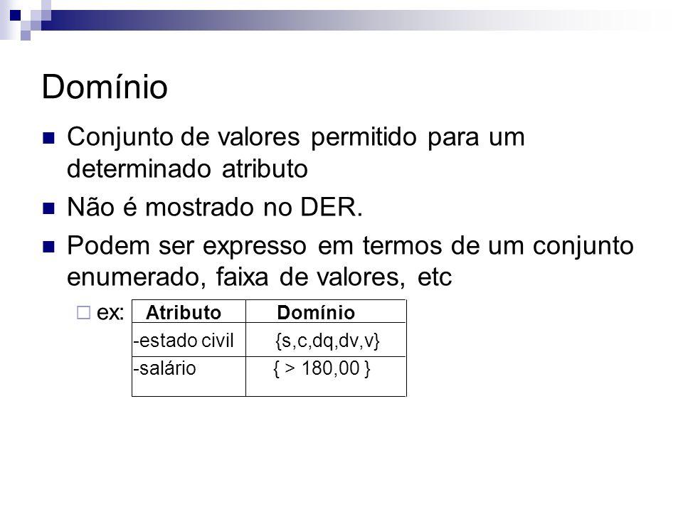 Domínio Conjunto de valores permitido para um determinado atributo