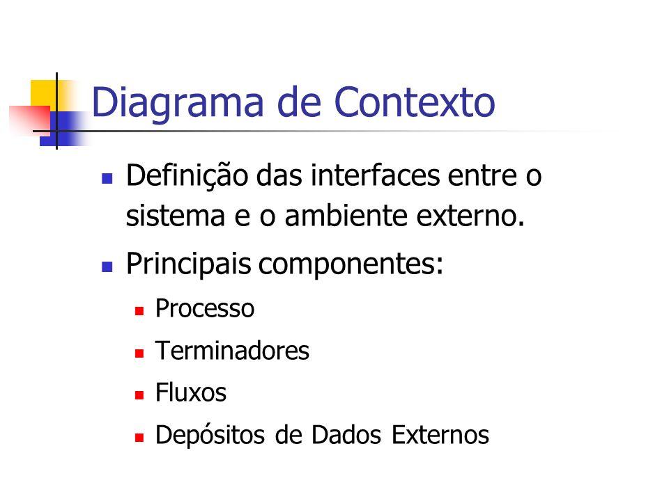 Diagrama de Contexto Definição das interfaces entre o sistema e o ambiente externo. Principais componentes: