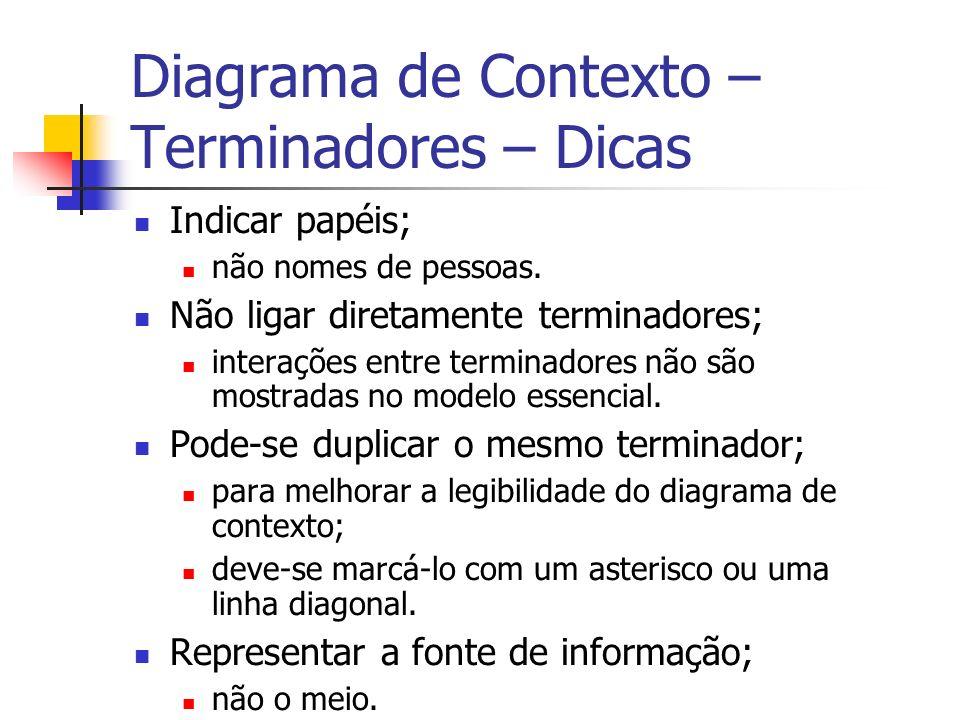 Diagrama de Contexto – Terminadores – Dicas