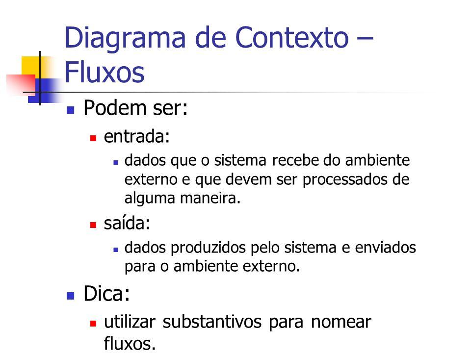 Diagrama de Contexto – Fluxos