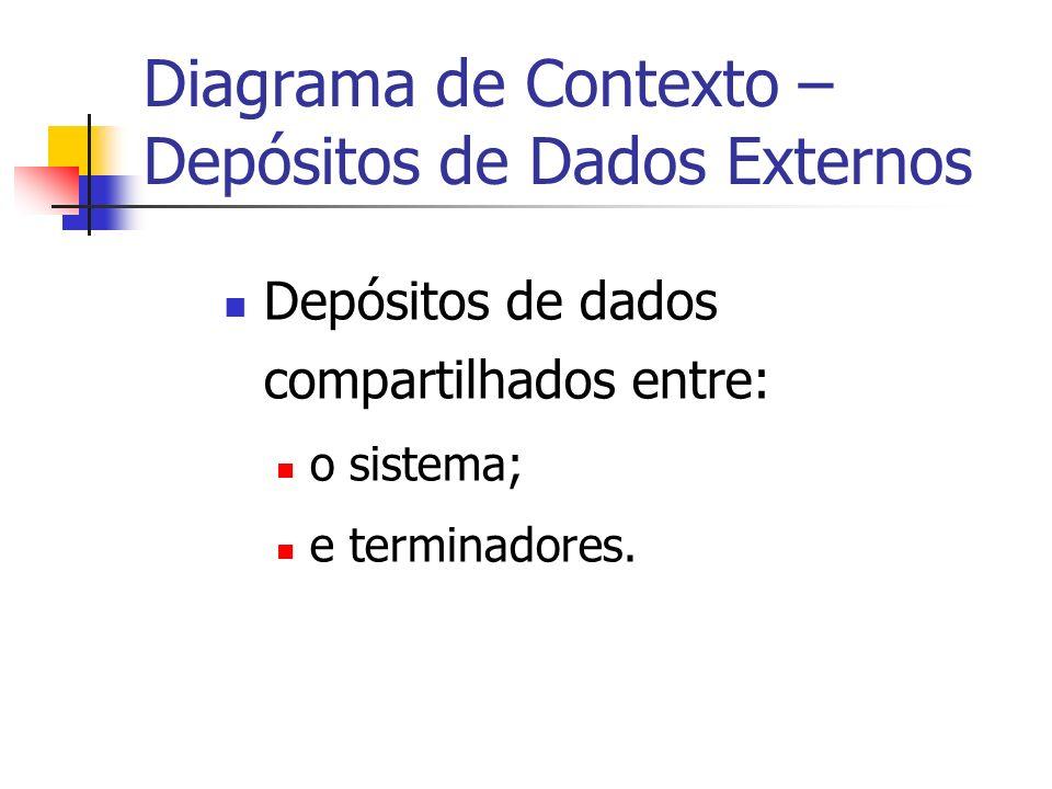 Diagrama de Contexto – Depósitos de Dados Externos
