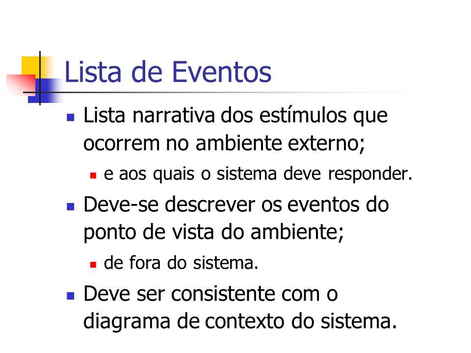 Lista de Eventos Lista narrativa dos estímulos que ocorrem no ambiente externo; e aos quais o sistema deve responder.