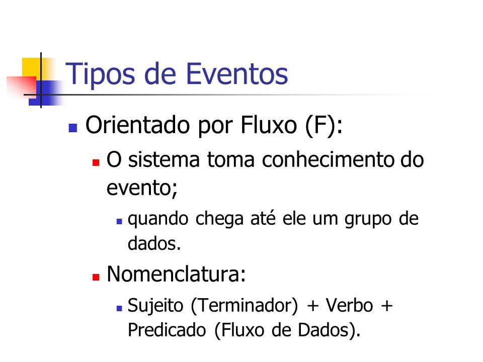 Tipos de Eventos Orientado por Fluxo (F):