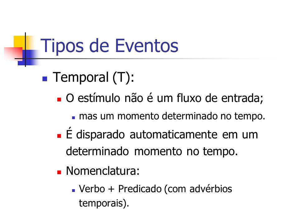 Tipos de Eventos Temporal (T): O estímulo não é um fluxo de entrada;