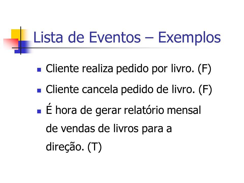Lista de Eventos – Exemplos
