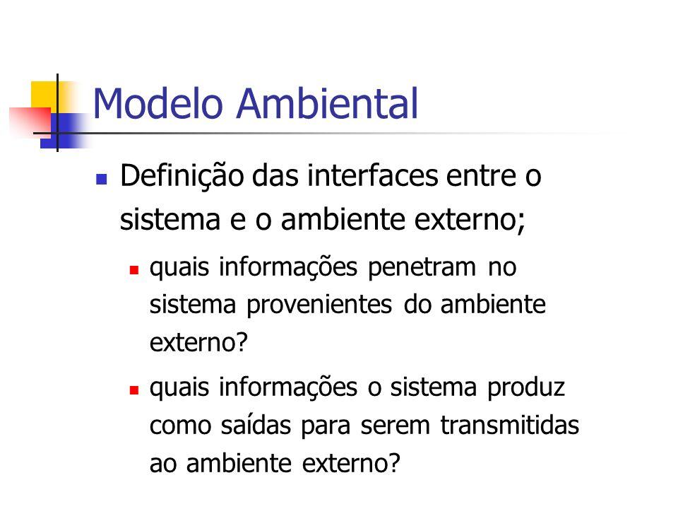 Modelo Ambiental Definição das interfaces entre o sistema e o ambiente externo;