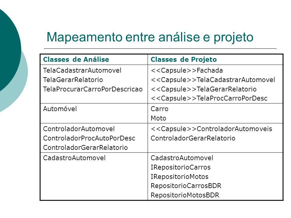 Mapeamento entre análise e projeto