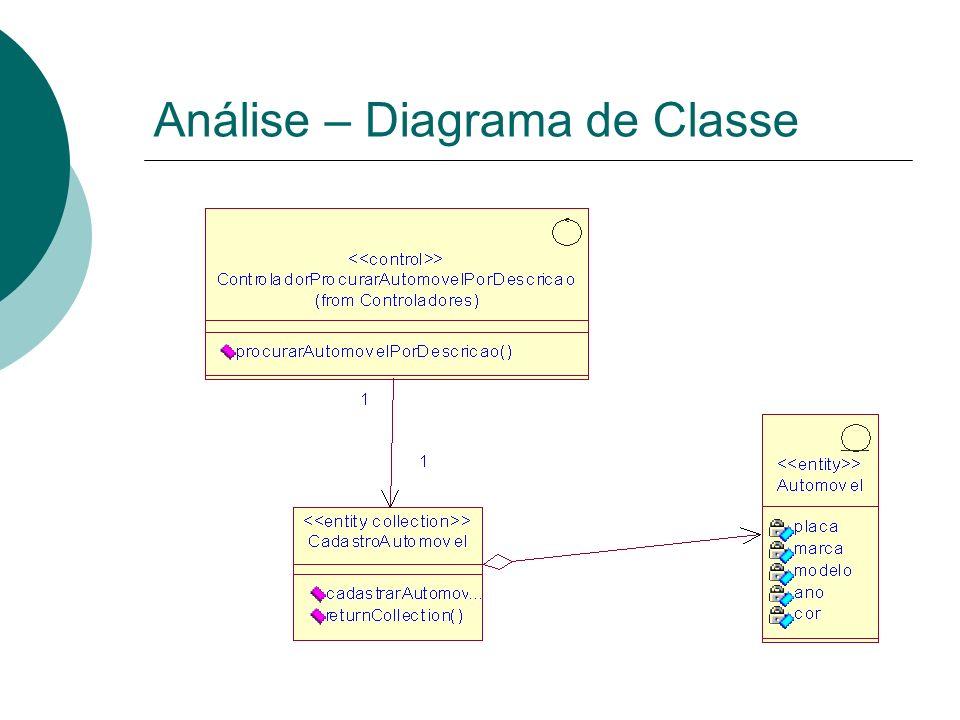 Análise – Diagrama de Classe