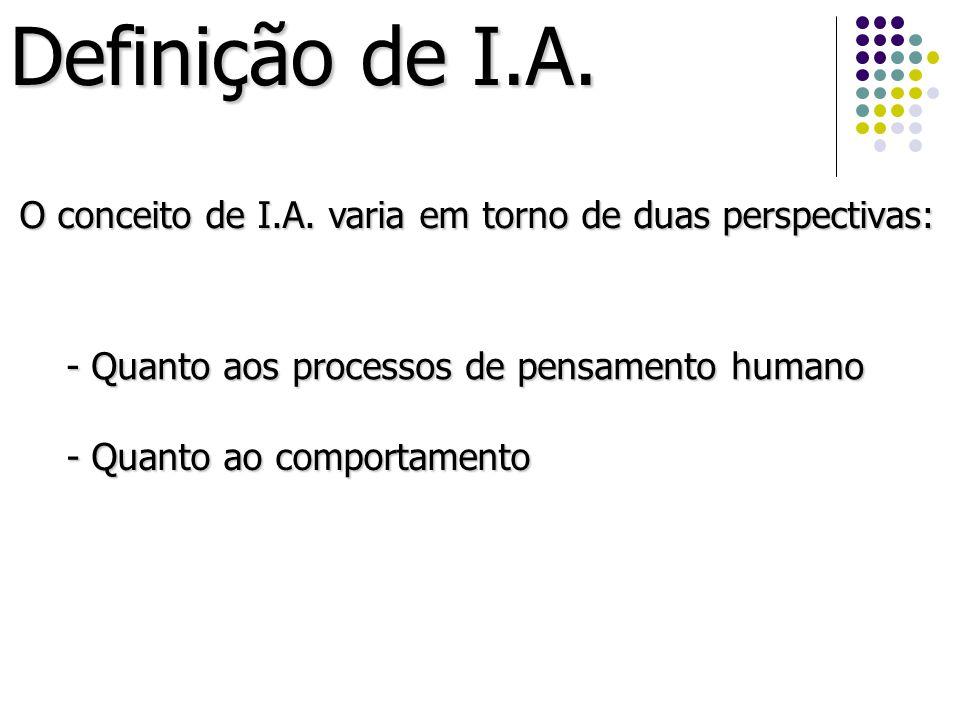 Definição de I.A. O conceito de I.A. varia em torno de duas perspectivas: - Quanto aos processos de pensamento humano.