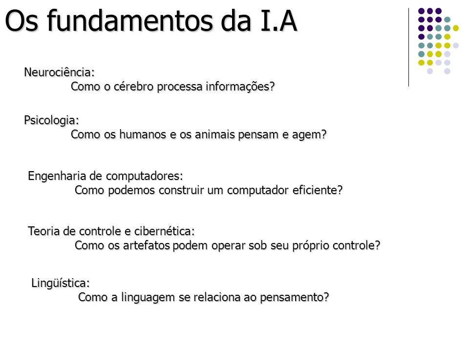 Os fundamentos da I.A Neurociência: