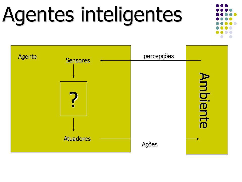 Agentes inteligentes Ambiente Agente percepções Sensores Atuadores