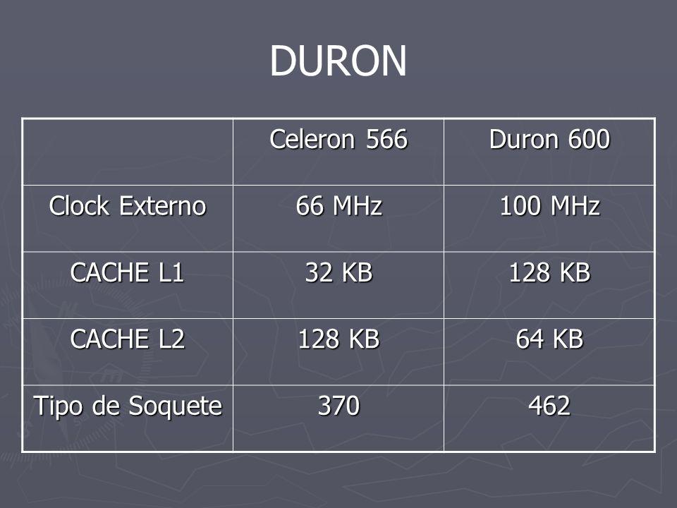 DURON Celeron 566 Duron 600 Clock Externo 66 MHz 100 MHz CACHE L1