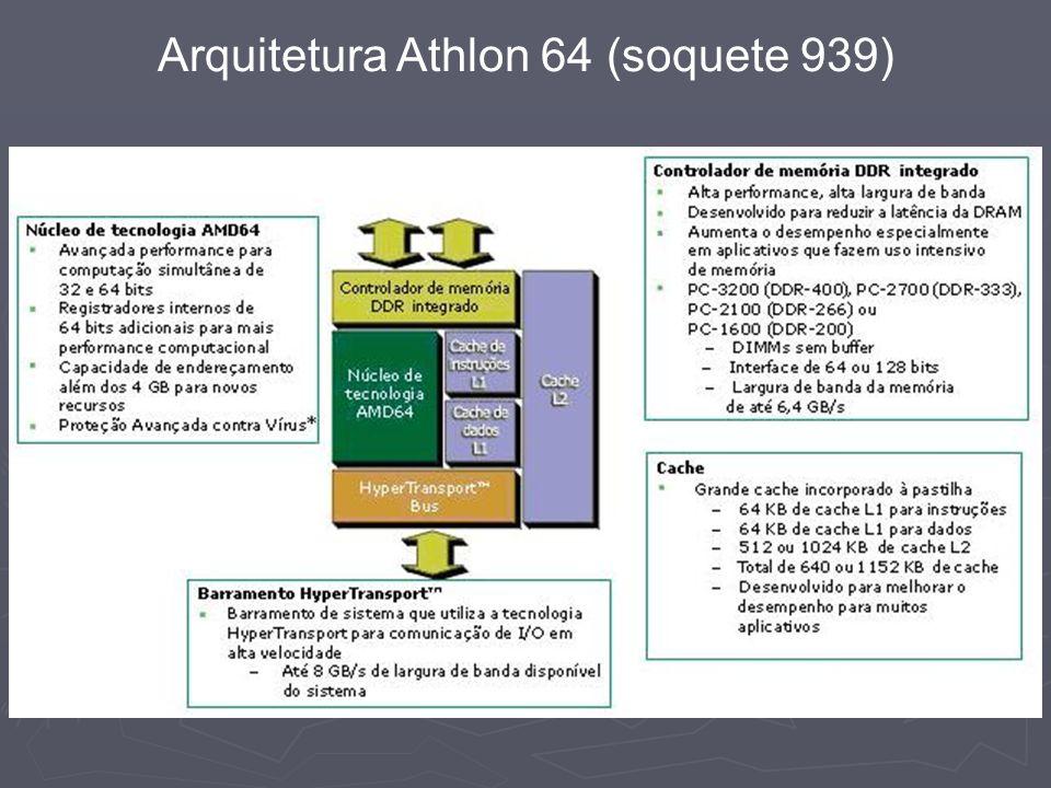 Arquitetura Athlon 64 (soquete 939)