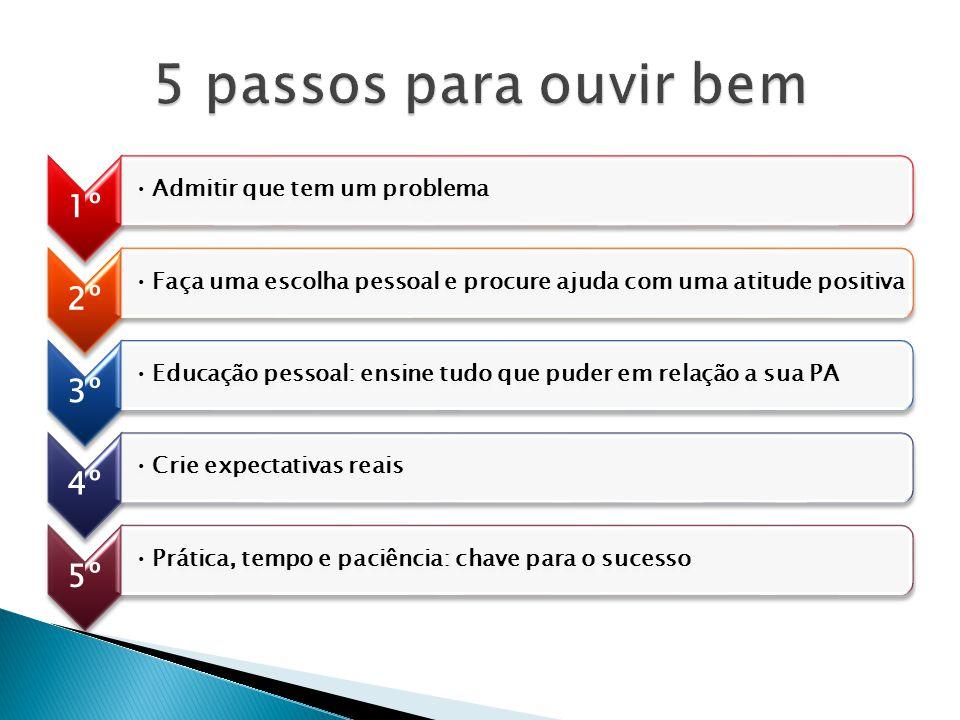 5 passos para ouvir bem 1º 2º 3º 4º 5º Admitir que tem um problema