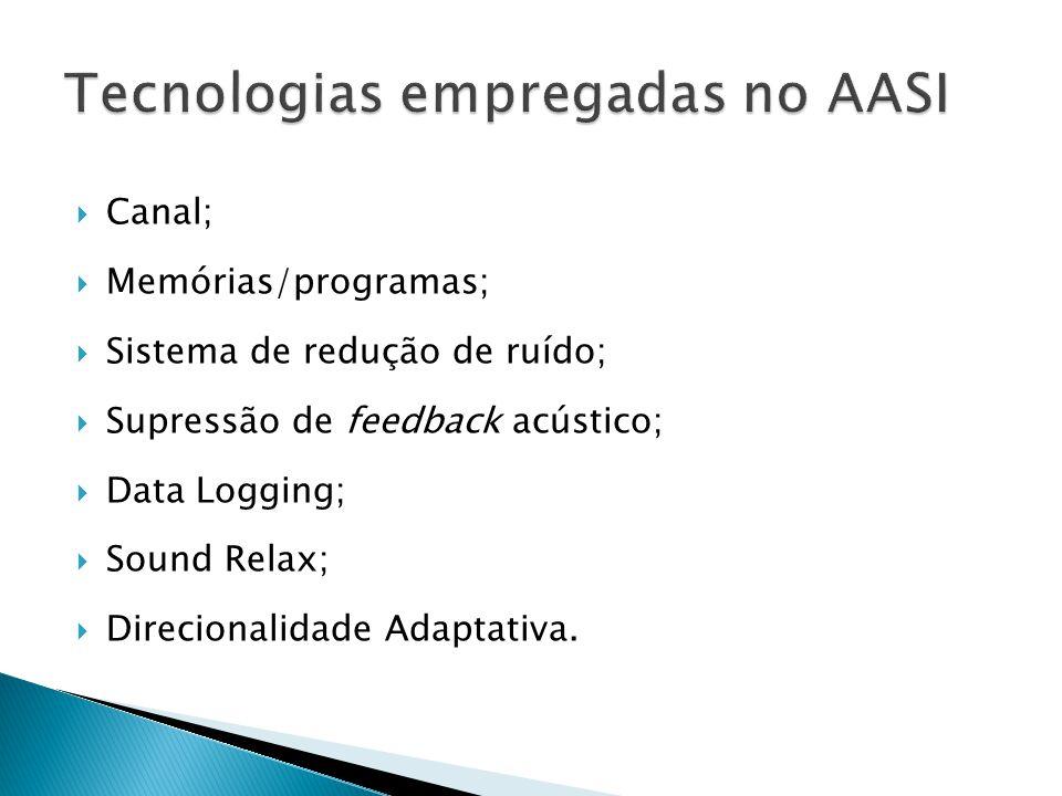 Tecnologias empregadas no AASI