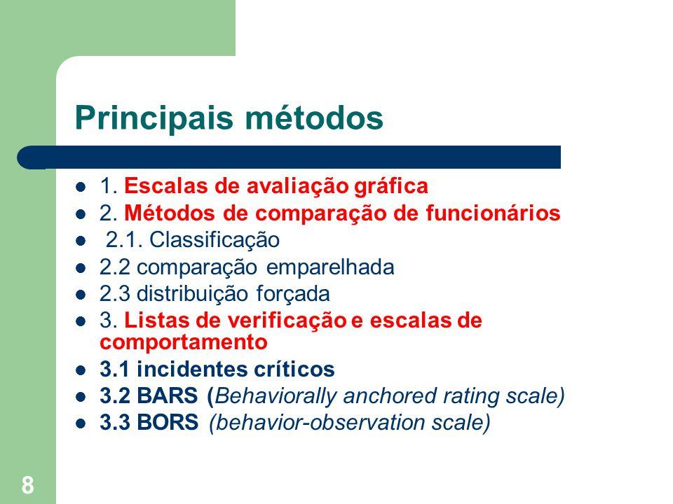 Principais métodos 1. Escalas de avaliação gráfica