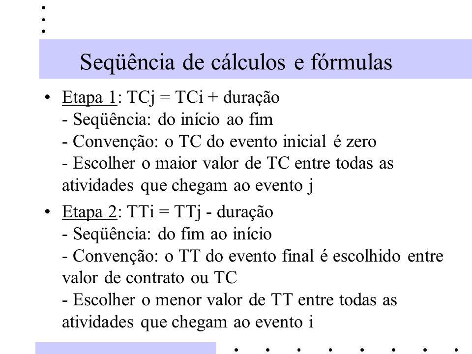 Seqüência de cálculos e fórmulas