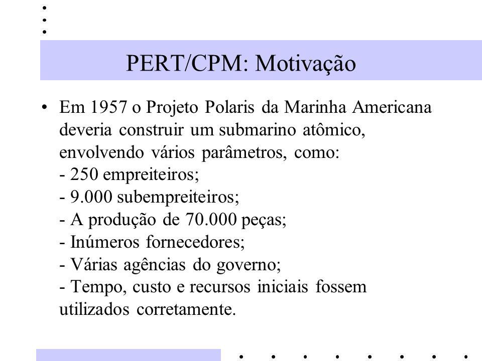 PERT/CPM: Motivação