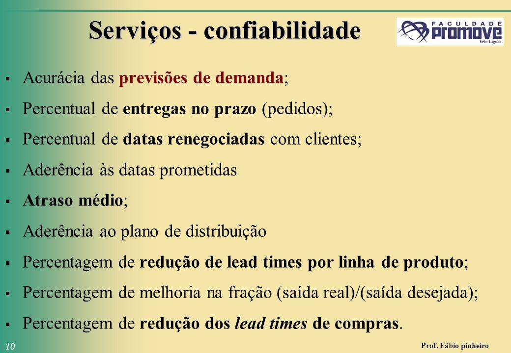 Serviços - confiabilidade