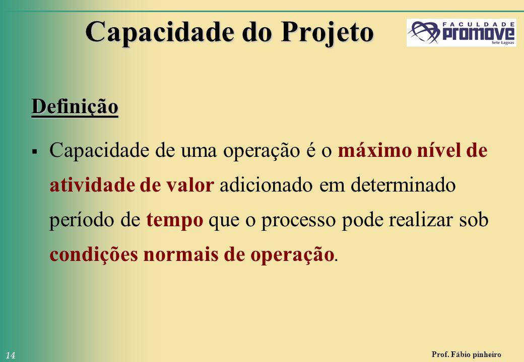 Capacidade do Projeto Definição