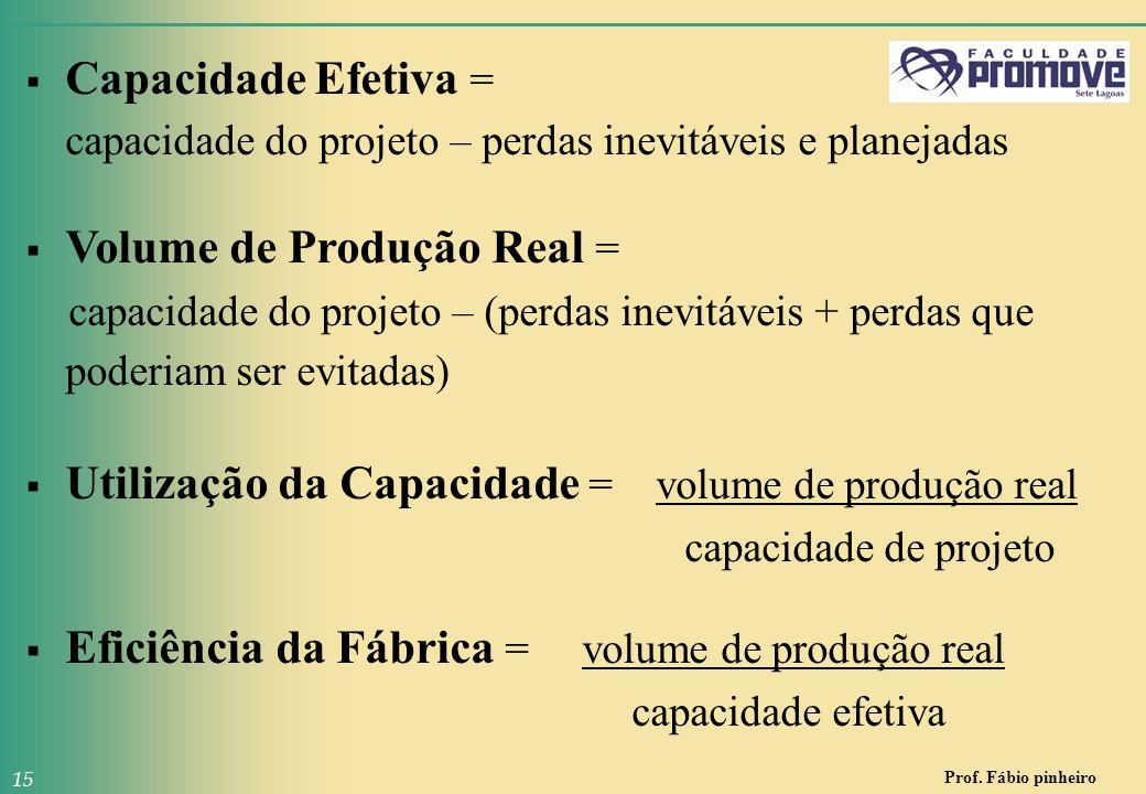 Volume de Produção Real =