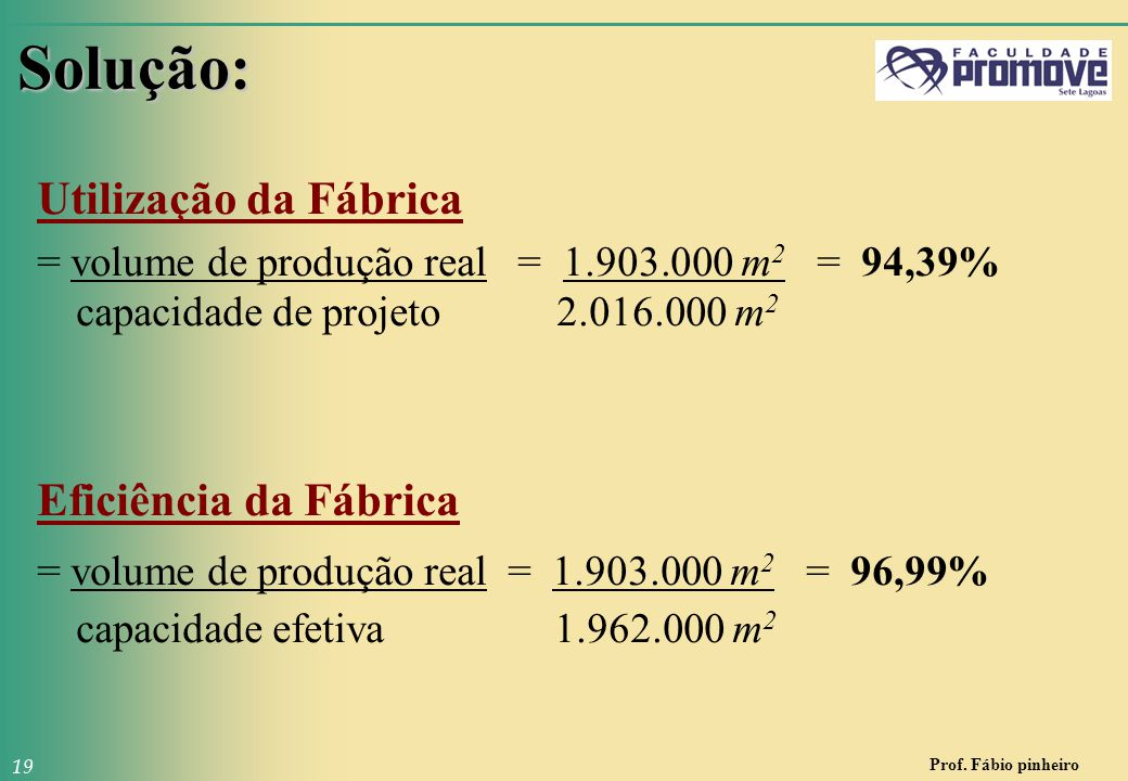 Solução: Utilização da Fábrica Eficiência da Fábrica