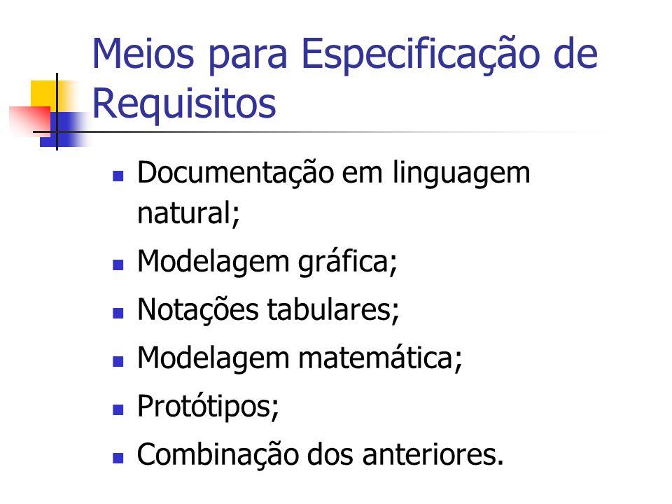 Meios para Especificação de Requisitos