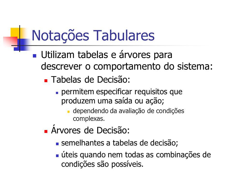Notações Tabulares Utilizam tabelas e árvores para descrever o comportamento do sistema: Tabelas de Decisão: