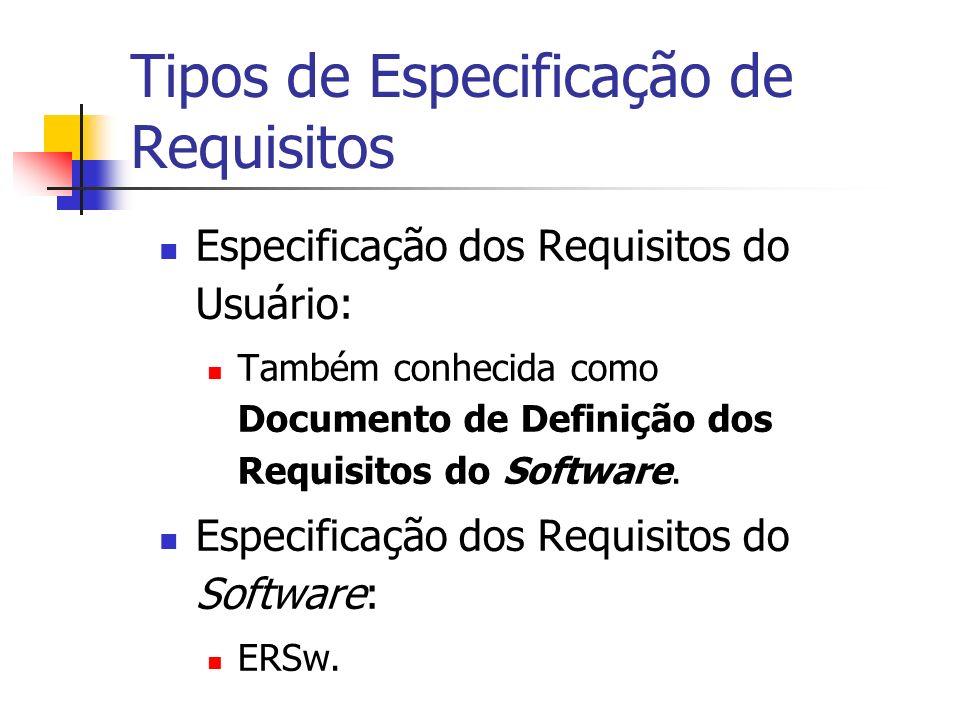 Tipos de Especificação de Requisitos
