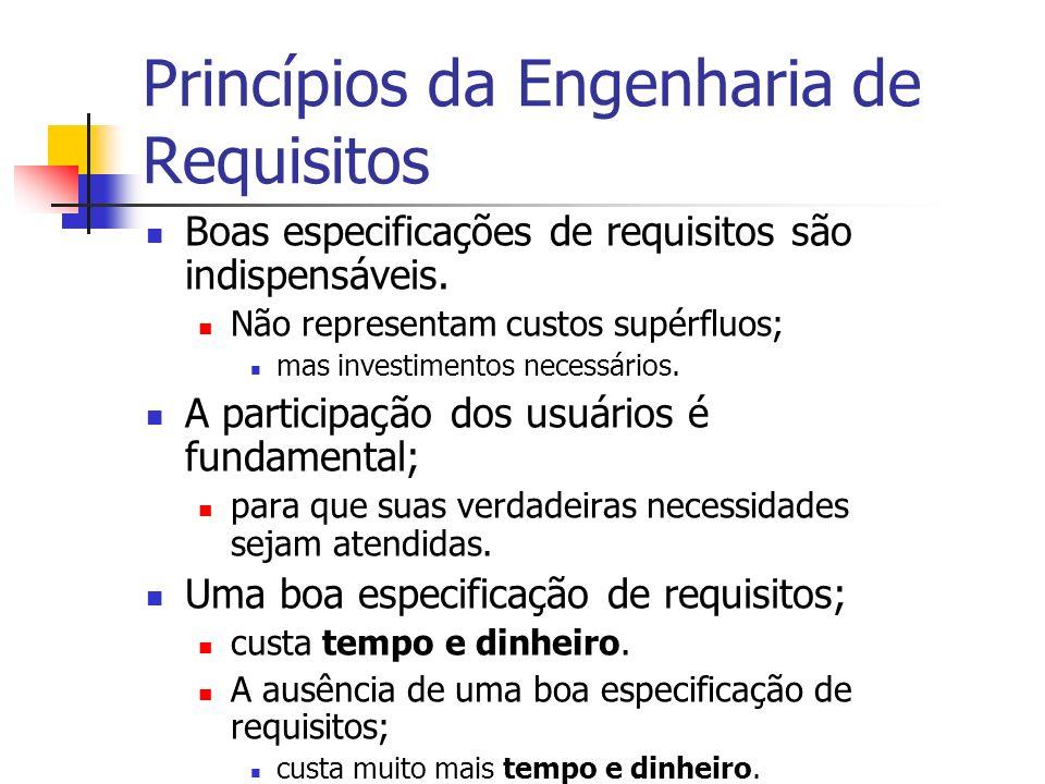 Princípios da Engenharia de Requisitos