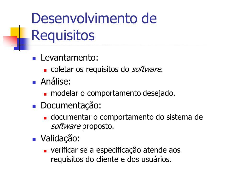 Desenvolvimento de Requisitos