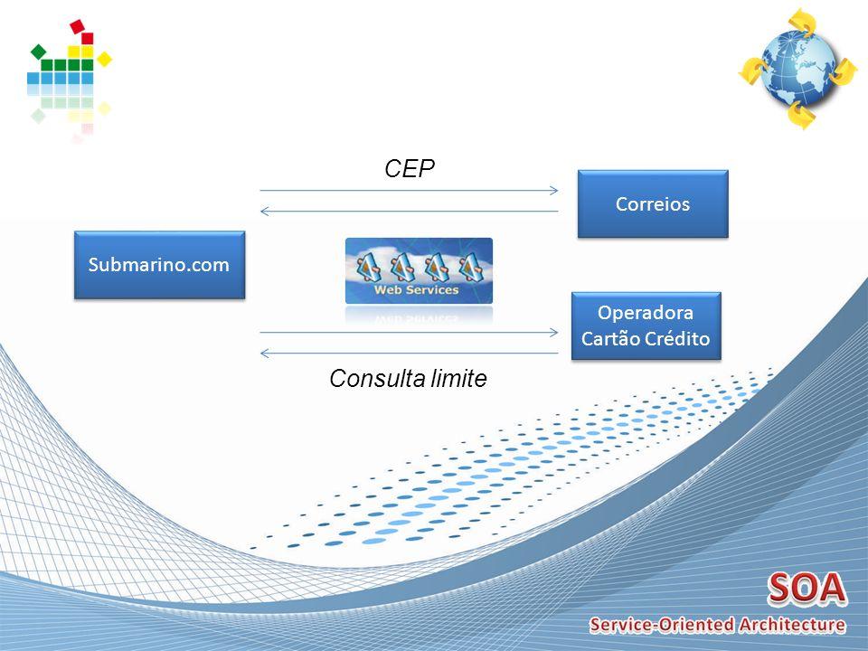 CEP Correios Submarino.com Operadora Cartão Crédito Consulta limite