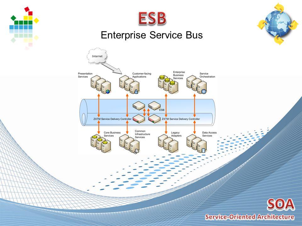ESB Enterprise Service Bus
