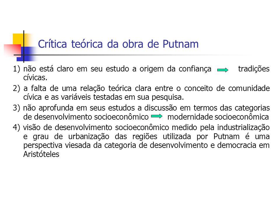 Crítica teórica da obra de Putnam