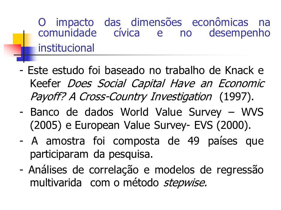 O impacto das dimensões econômicas na comunidade cívica e no desempenho institucional