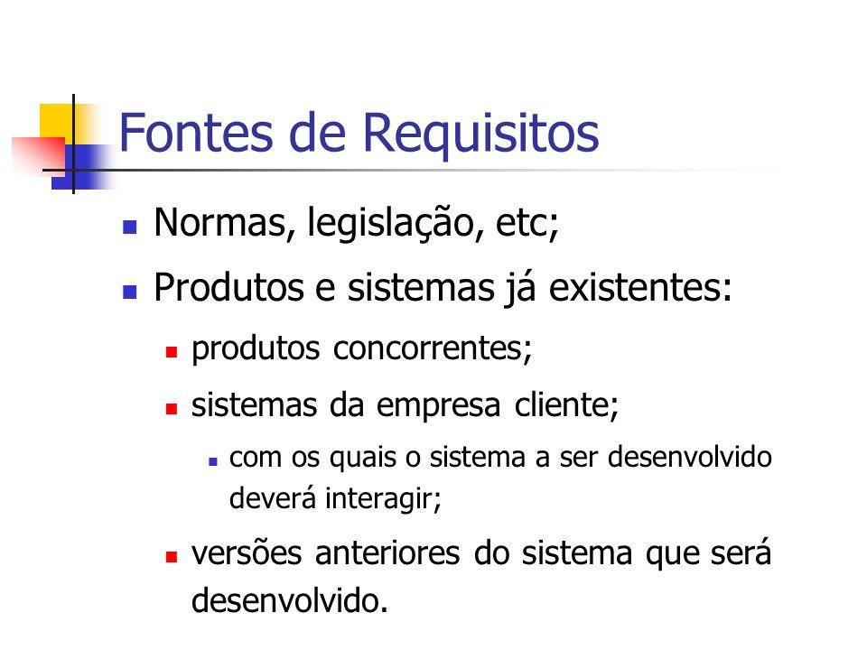 Fontes de Requisitos Normas, legislação, etc;