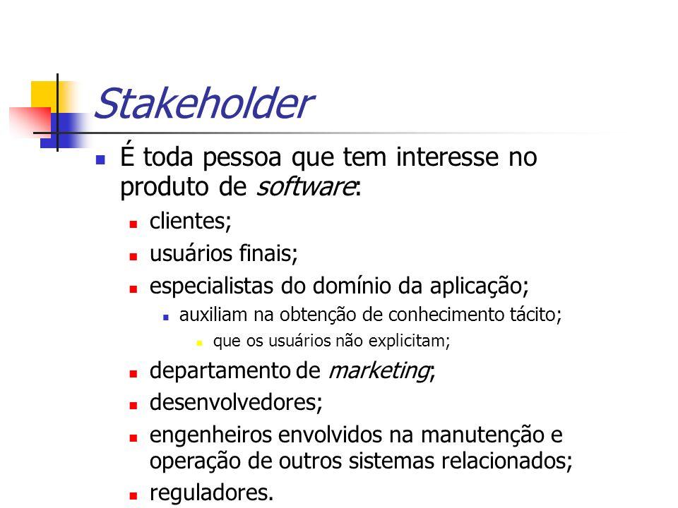 Stakeholder É toda pessoa que tem interesse no produto de software: